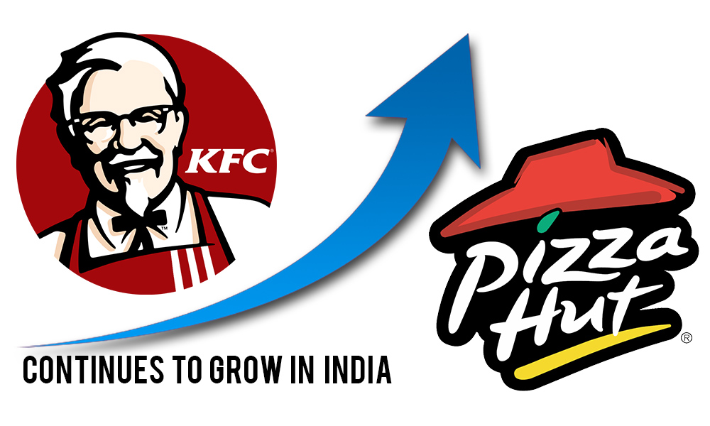KFC Pizza Hut post strong sales growth in India in 2018